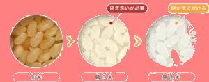 無洗米.png